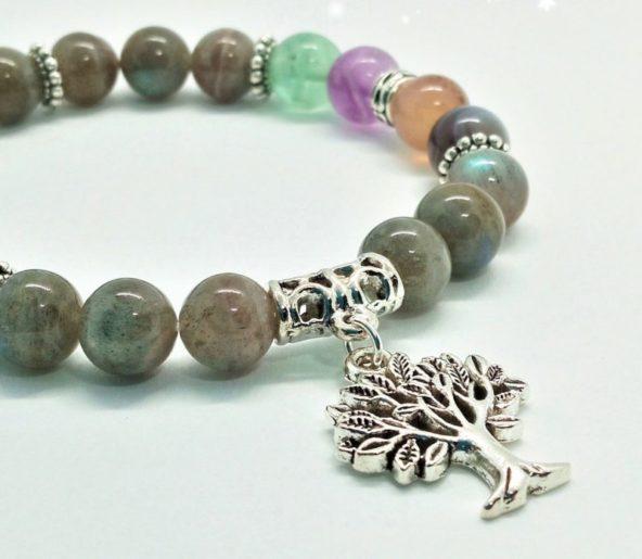 bracelet Providence labradorite fluorite agate botswana